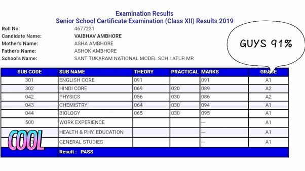 cbse results 2019 class 12