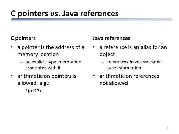 There is no concept of pointers in Java, but still we get