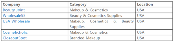 I am planning on opening a beauty/cosmetics store that
