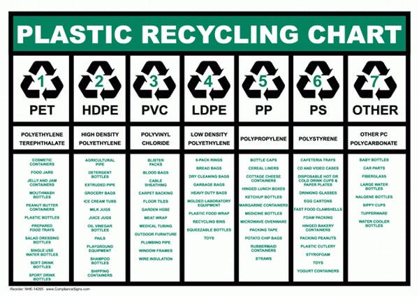 How to determine the original manufacturer of a plastic