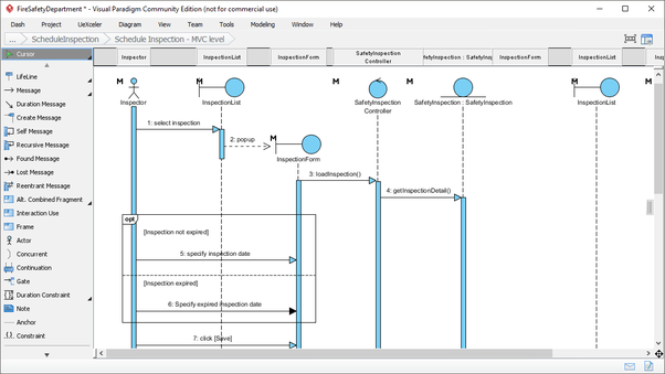 What are some of the good popular free tools to create uml diagramming tools for sequence diagram ccuart