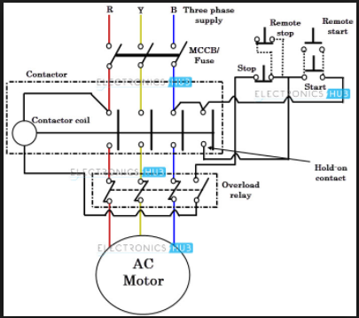 What Is The Application Of A Starter In A Three Phase Induction Motor Quora