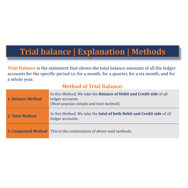 trial balance is the statement that shows the total balance amounts of all the ledger accounts for the specific period ie for a month for a quarter