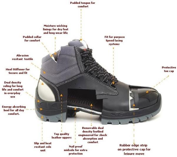 Good Basic Walking Shoe