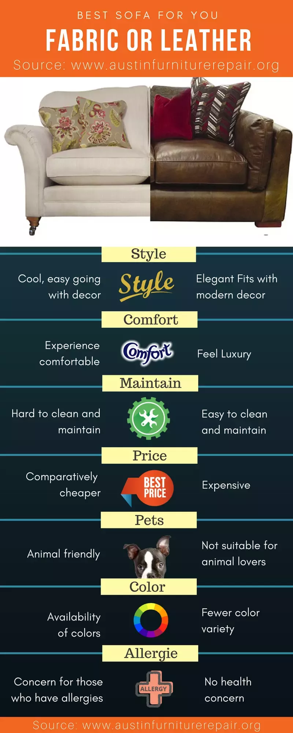 Leather And A Fabric Sofa