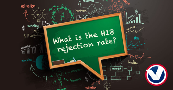 What is the H1B rejection rate? - Quora