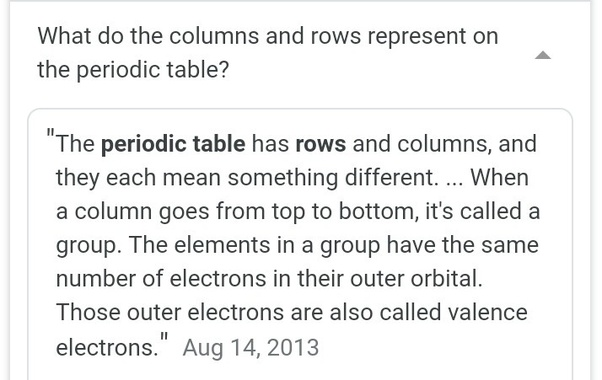 What Are The Functions Of A Periodic Table In Each Row And Column
