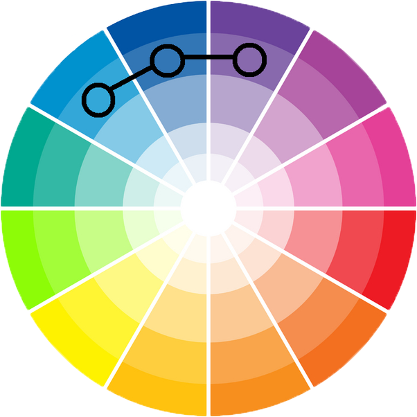 On the analogous type of color scheme if i just choose - Analogous color scheme definition ...