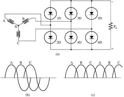 How to convert 3 phase (440 v ac) in 12v dc - Quora