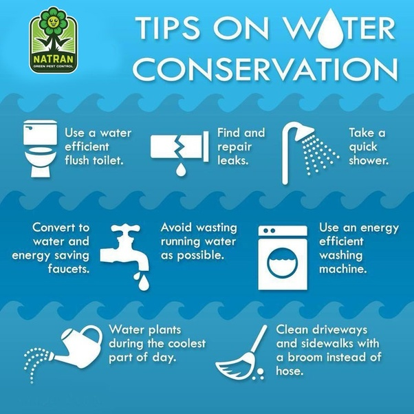 Image result for tips conserve water