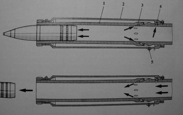Resultado de imagem para fume extractor of a gun