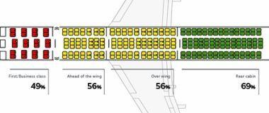 Safest Seat On Plane Best Seat 2018