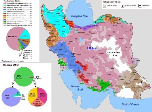 iranian vs persian