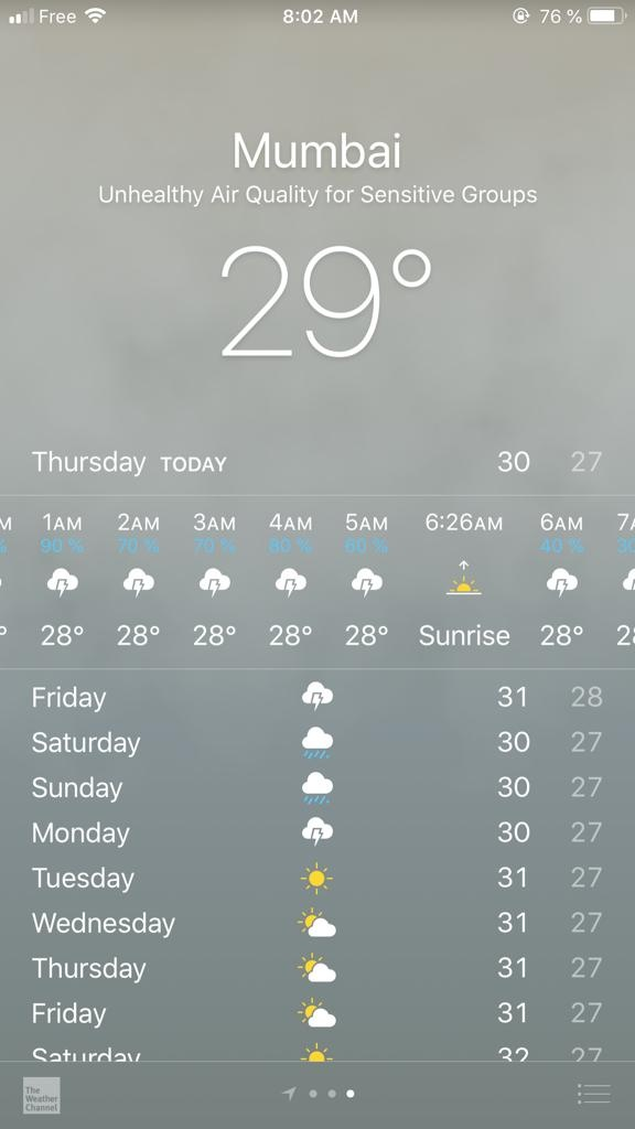 IOS 12 weather app is showed this msg 'Unhealthy air quality' for