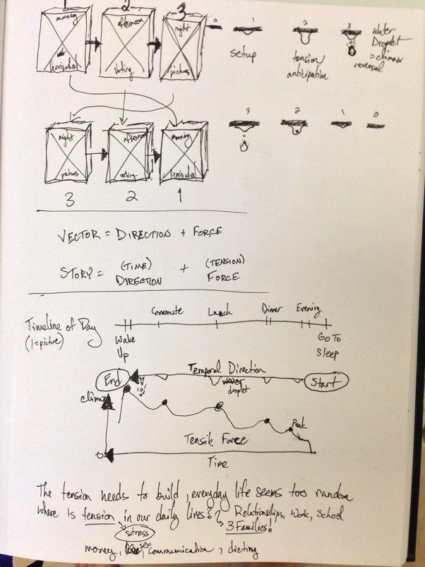 Day 181/182: Gamification & Reversing Time Mec... - Adam & Luna