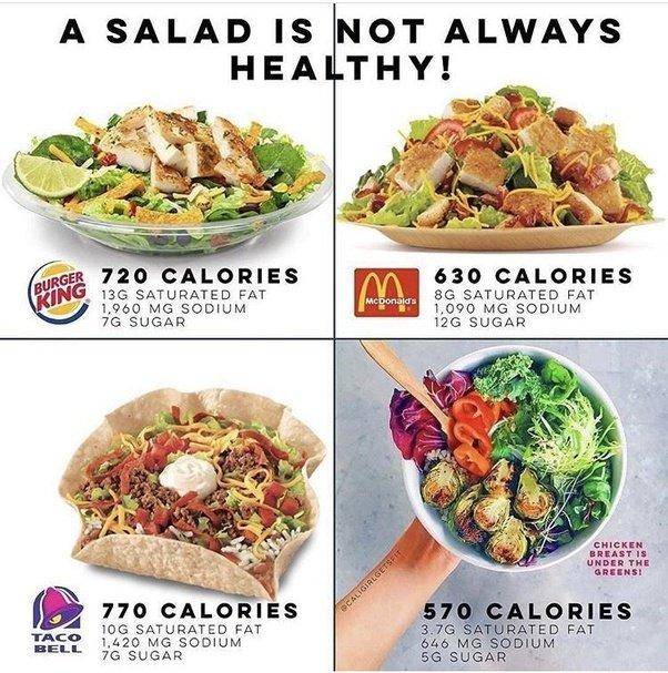 Low Calorie Salads Fast Food Restaurants