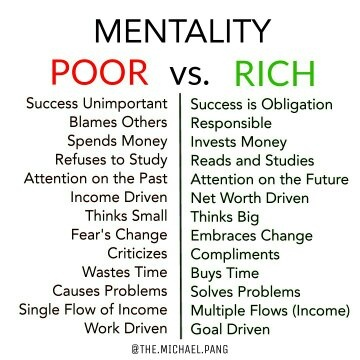 how to change own mentality