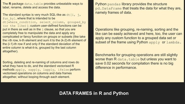 How do R and Python complement each other in data science