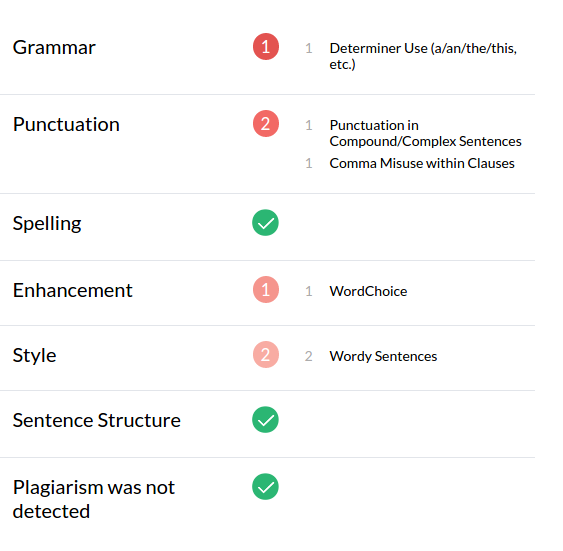 What Is The Best Free Spell Style And Grammar Checker For English