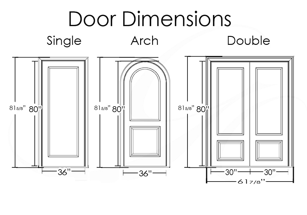 What Are The Typical Exterior Door Dimensions Quora
