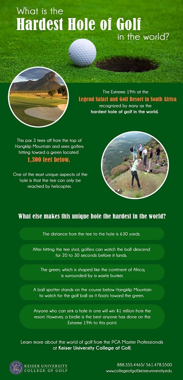What is the hardest hole of golf in the world? - Quora