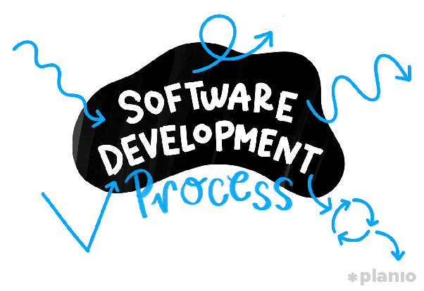 What Is Your Software Design And Development Process And Why Quora