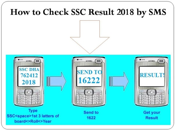 When will we publish the SSC results for 2018? - Quora
