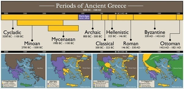 Is it accurate to say that there were no ancient greeks and that the nevertheless whenever the european realpolitik call for an attack on greek culture and history fallmerayers anti ellenic theory gets unearthed publicscrutiny Choice Image