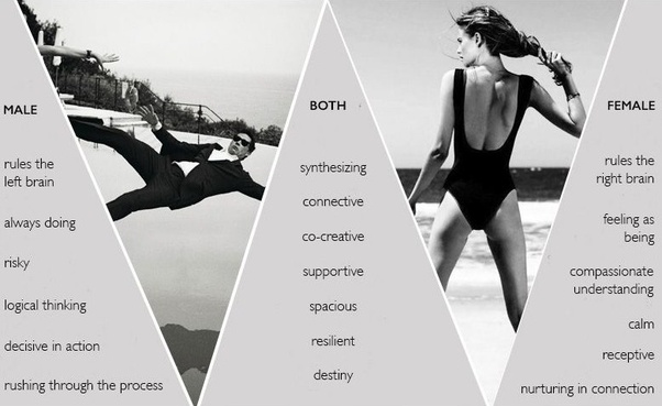 Masculine and feminine characteristics
