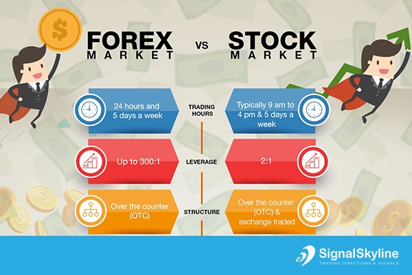 What Is The Value Of Forex Trading Quora