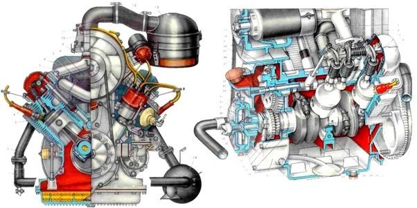 Ford Es V4