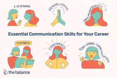 Better Communication Skills