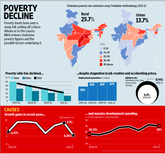 causes of global poverty essay Academiaedu is a platform for academics to share research papers what are the main causes of global poverty conflict traps: how does poverty cause.