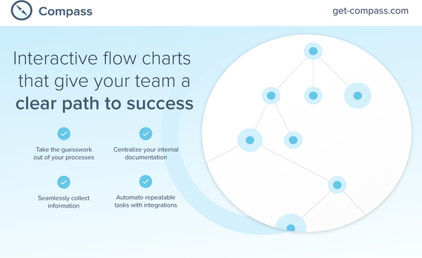 How to make a clickable/expandable/interactive flow chart - Quora