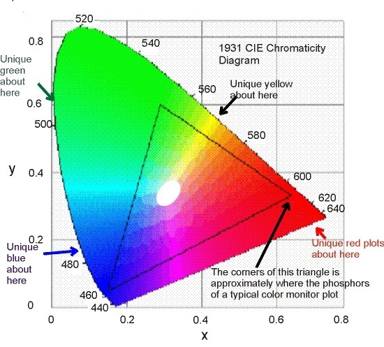 Paint Net Average Rgb