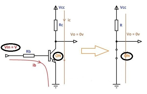 How does a transistor act as a switch quora during this condition the collector emitter voltage vce will be approximately equal to zero ie the transistor acts as a short circutus collector current publicscrutiny Gallery