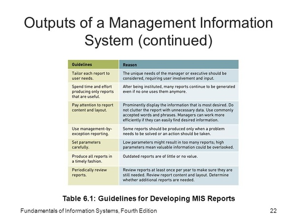 Dissertation topics information systems management