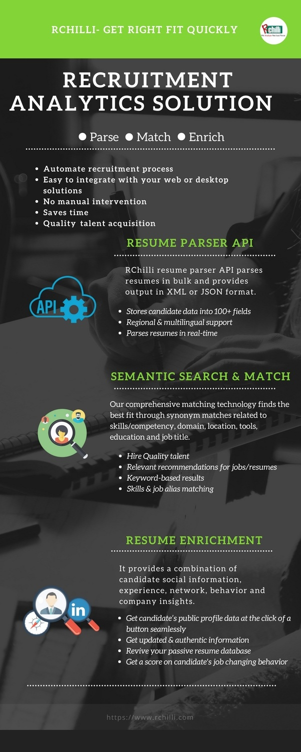 what is the best resume parser quora