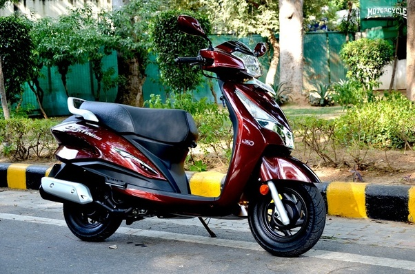 What is currently the best scooter in India? - Quora