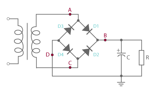 How to convert ac supply into dc supply quora bridge rectifier shown in pic is the commonly used full wave rectifier it consists of 4 diodes when the input at a is ve high with reference to asfbconference2016 Choice Image