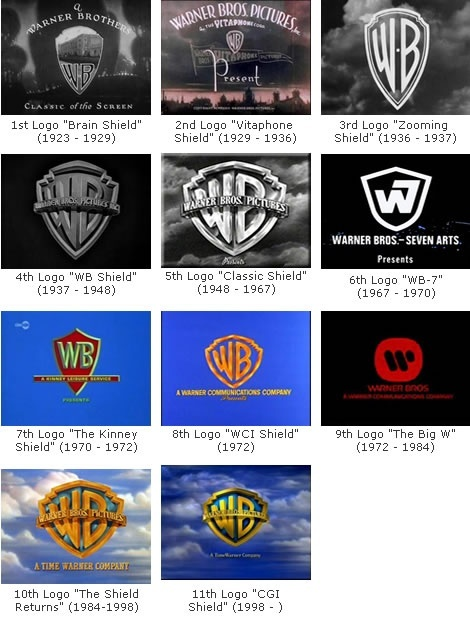 The Warner Bros. logo, the WB Shield, has actually gone many revisions.  Jason Jones and Matt Williams of CLG Wiki have the details: