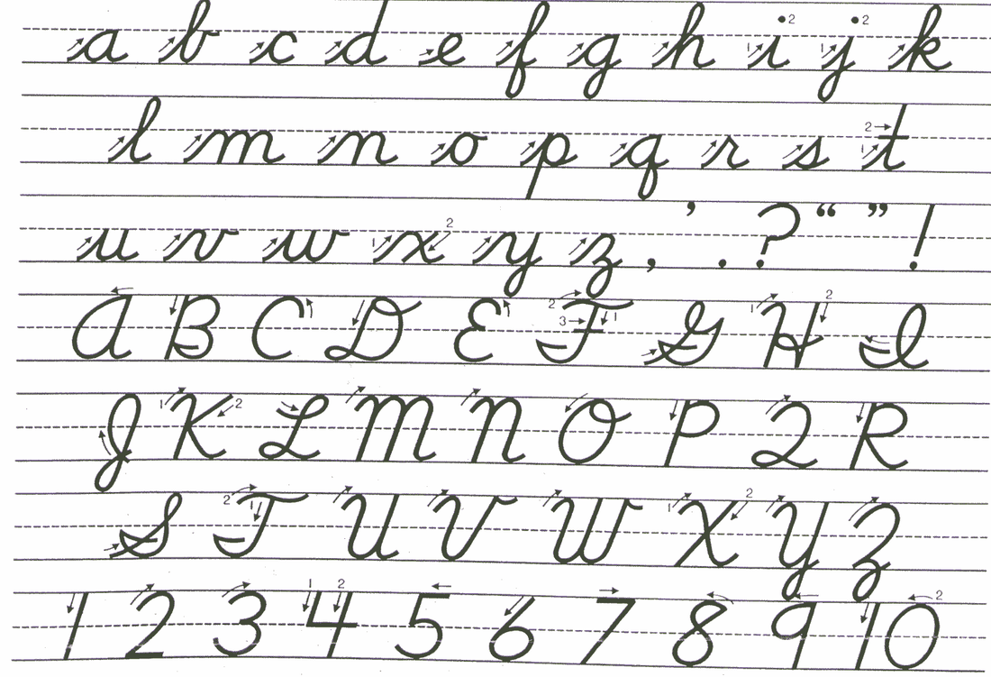 Is cursive writing in Germany the same as it is in the United