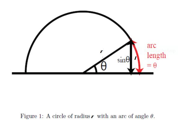 How Can We Deduce Math Theta Leq Sin Theta Leq Theta