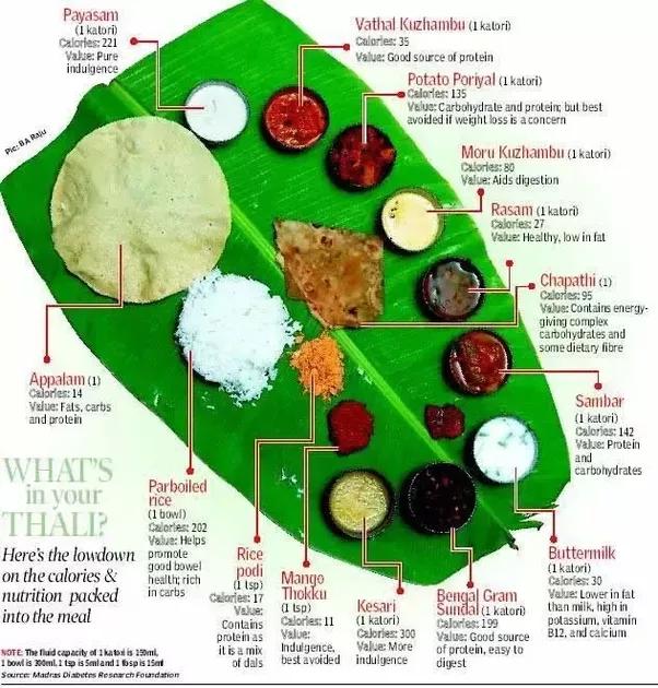 Vegetarian Protein Foods List In Tamil