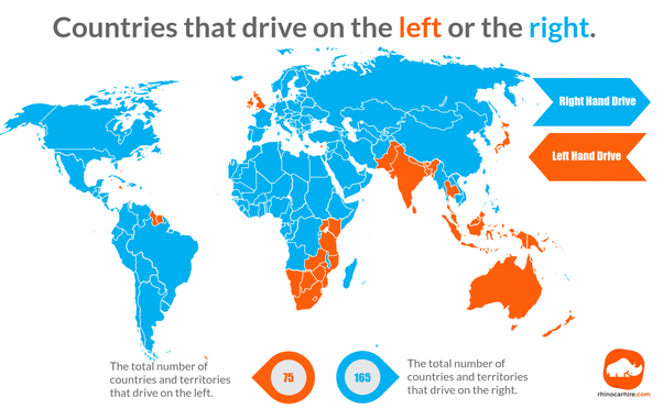 driving map of world