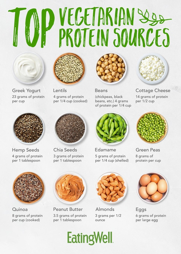 how to increase protein on vegan diet