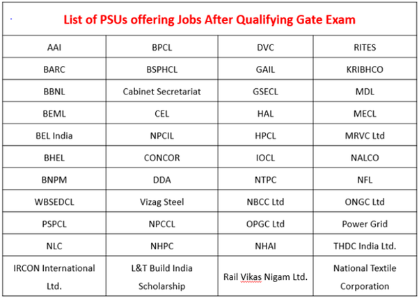 How to get a job in PSU - Quora
