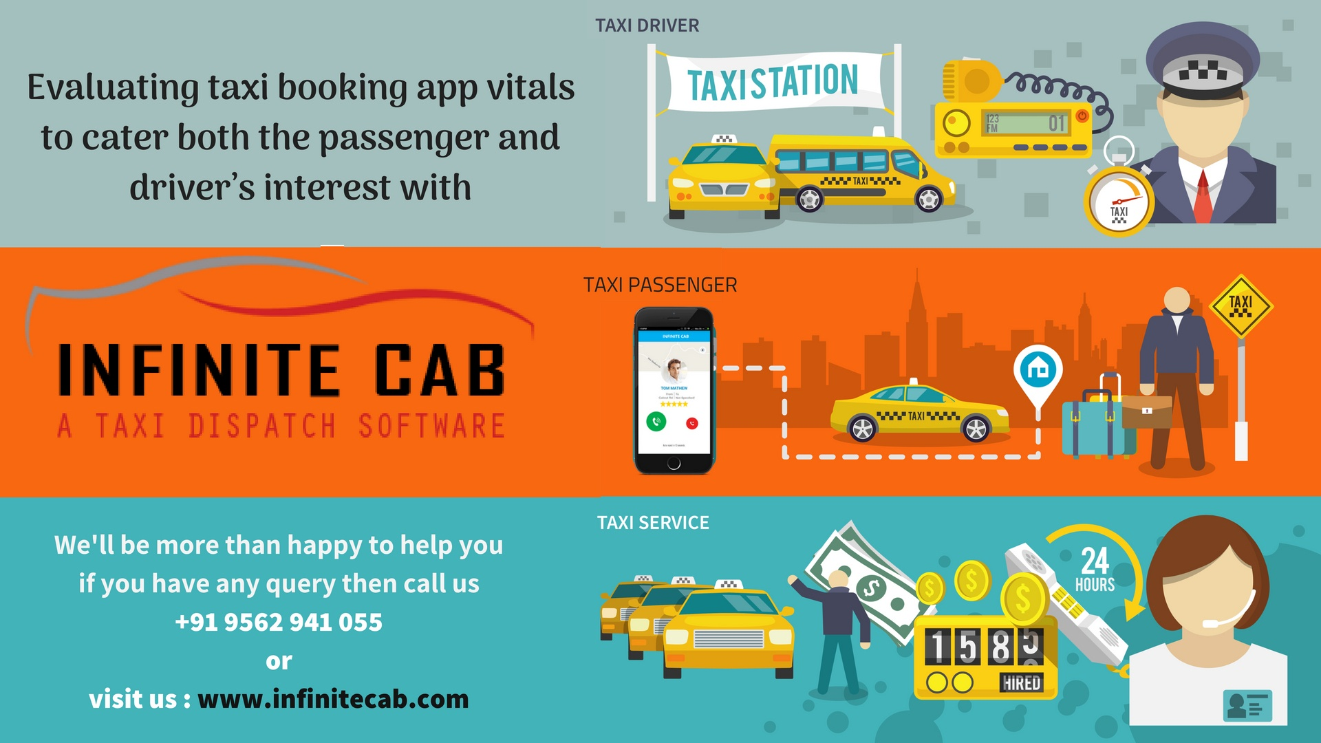 What is the setup fee for a cab management system? - Quora