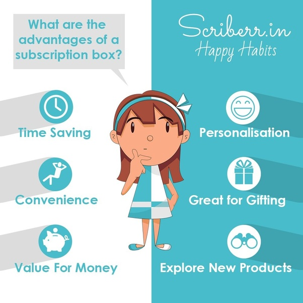 What Are The Most Popular Subscription Boxes Quora