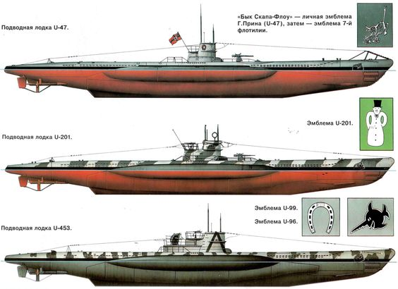 Why were not WW1 and WW2 submarines painted blue to help avoid